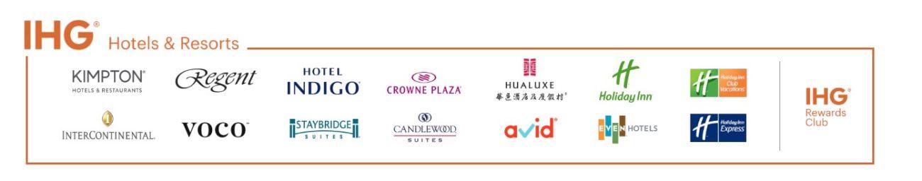 IHG Rewards Club brands